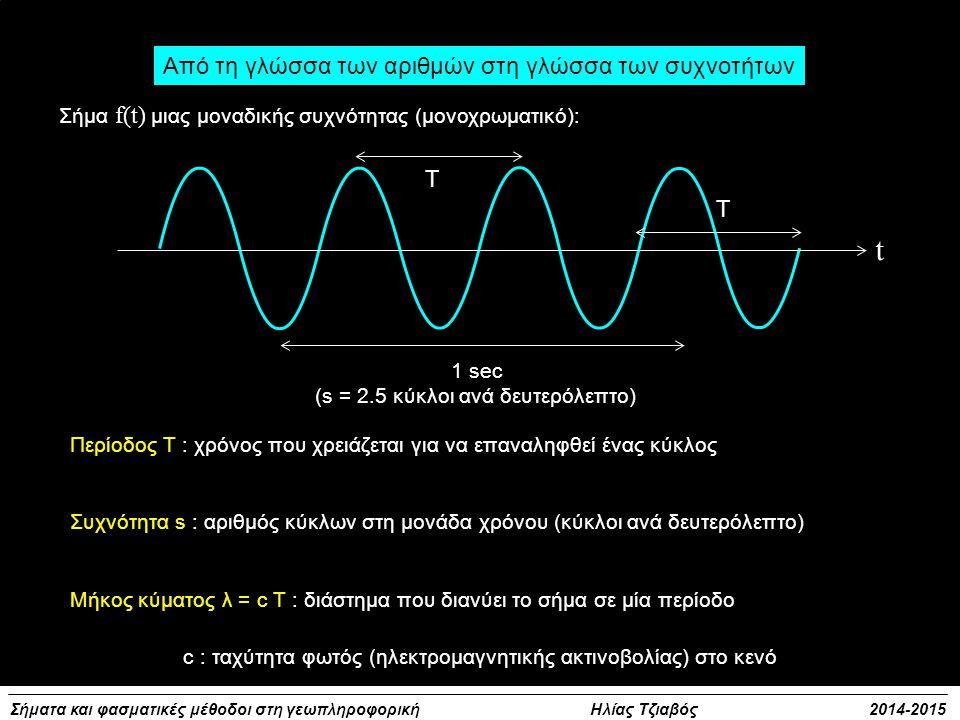 Σήματα και φασματικές μέθοδοι στη γεωπληροφορική Ηλίας Τζιαβός 2014-2015 Από τη γλώσσα των αριθμών στη γλώσσα των συχνοτήτων t Σήμα f(t) μιας μοναδική