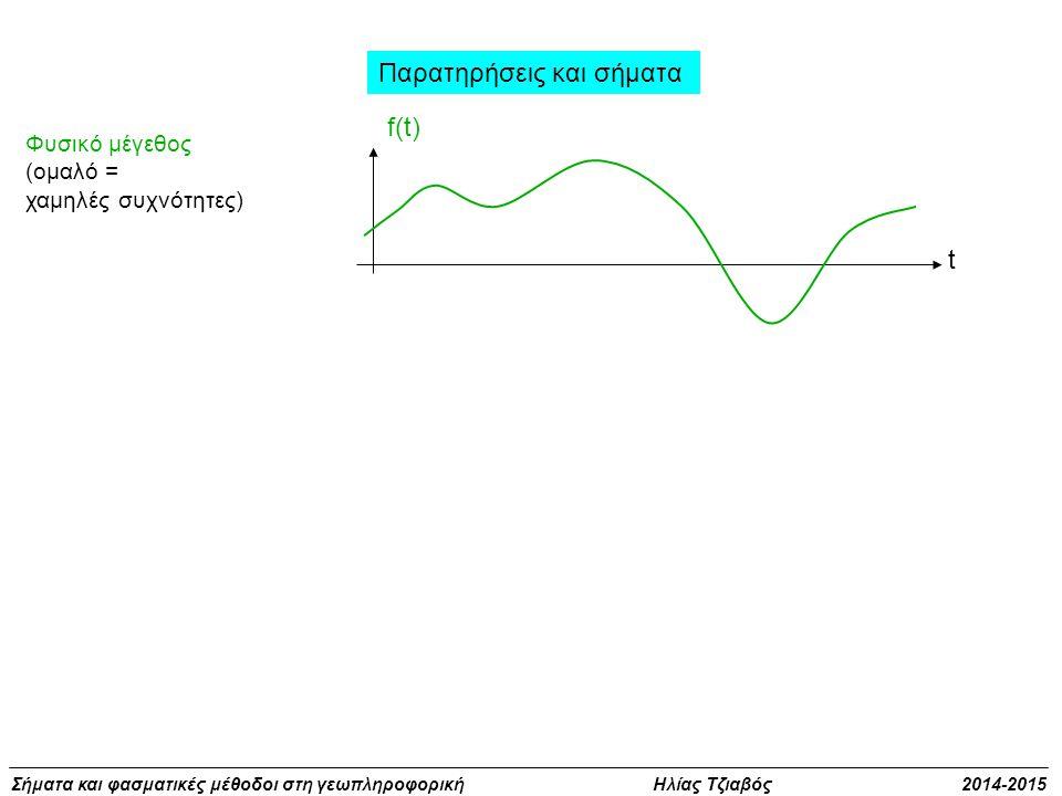 Σήματα και φασματικές μέθοδοι στη γεωπληροφορική Ηλίας Τζιαβός 2014-2015 Παρατηρήσεις και σήματα t f(t) Φυσικό μέγεθος (ομαλό = χαμηλές συχνότητες)