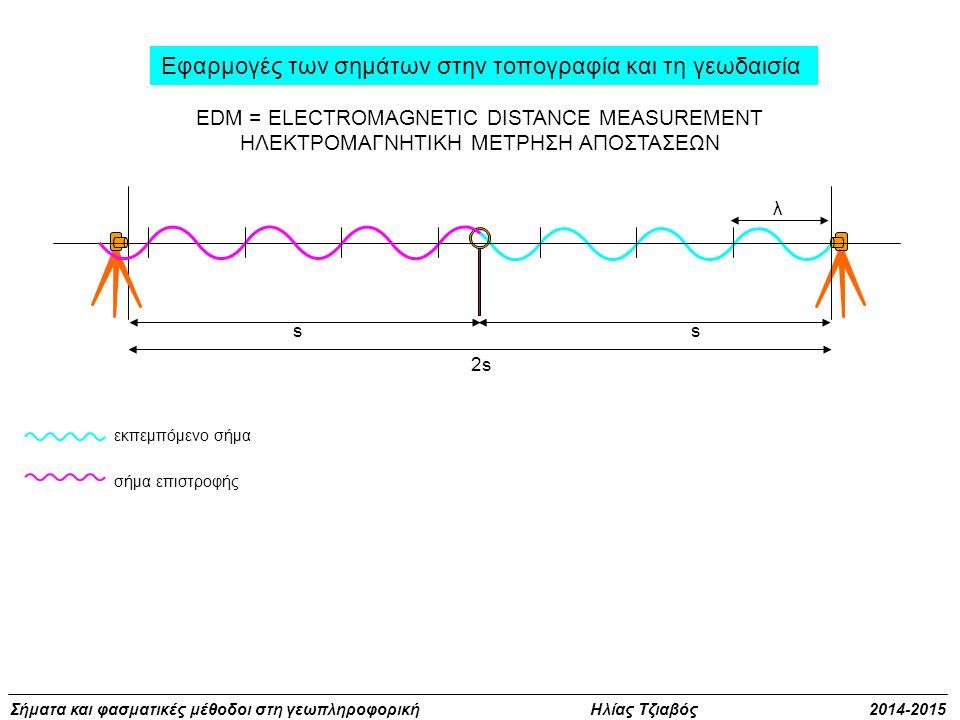Σήματα και φασματικές μέθοδοι στη γεωπληροφορική Ηλίας Τζιαβός 2014-2015 Εφαρμογές των σημάτων στην τοπογραφία και τη γεωδαισία ΕDM = ELECTROMAGNETIC