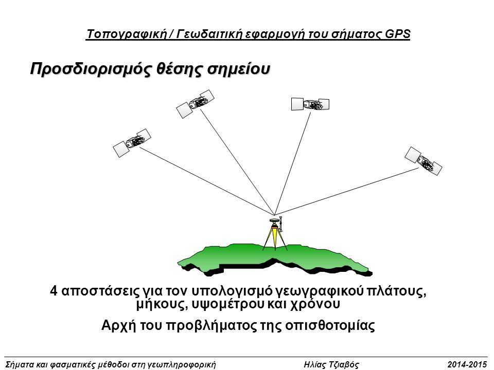 Σήματα και φασματικές μέθοδοι στη γεωπληροφορική Ηλίας Τζιαβός 2014-2015 4 αποστάσεις για τον υπολογισμό γεωγραφικού πλάτους, μήκους, υψομέτρου και χρ