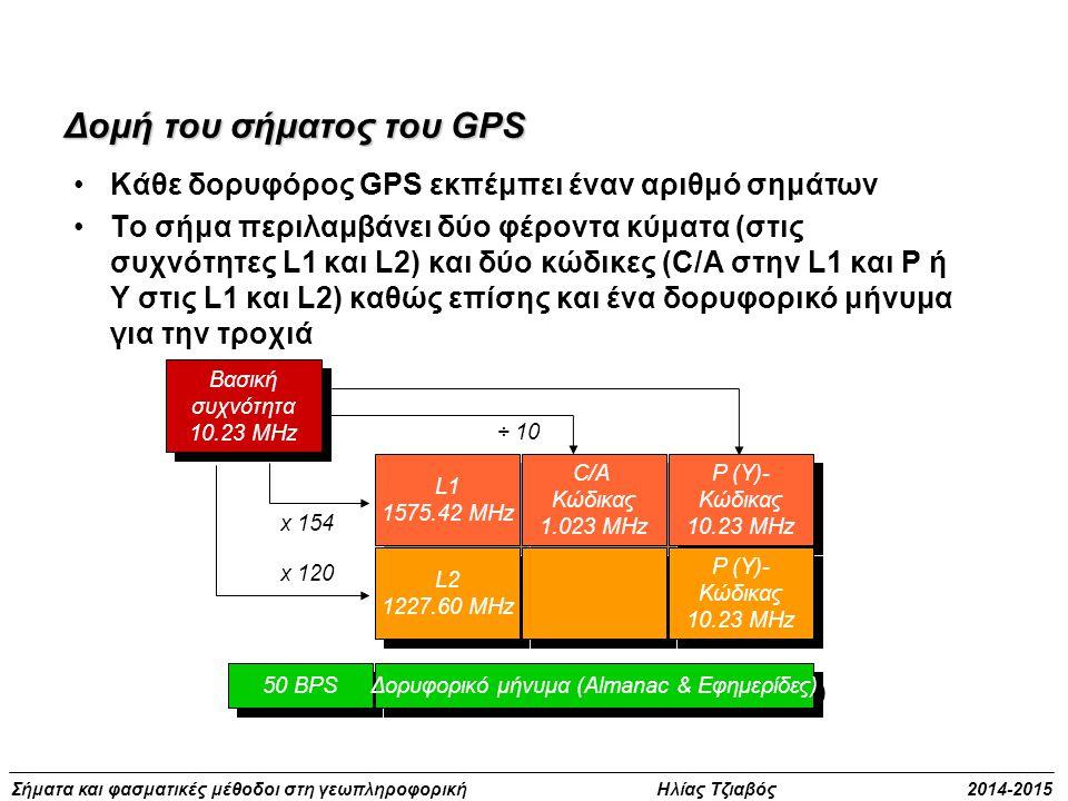 Σήματα και φασματικές μέθοδοι στη γεωπληροφορική Ηλίας Τζιαβός 2014-2015 Δομή του σήματος του GPS Κάθε δορυφόρος GPS εκπέμπει έναν αριθμό σημάτων Το σ