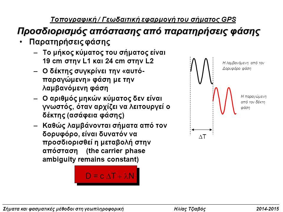 Σήματα και φασματικές μέθοδοι στη γεωπληροφορική Ηλίας Τζιαβός 2014-2015 D = c  T  N Προσδιορισμός απόστασης από παρατηρήσεις φάσης Παρατηρήσεις φ