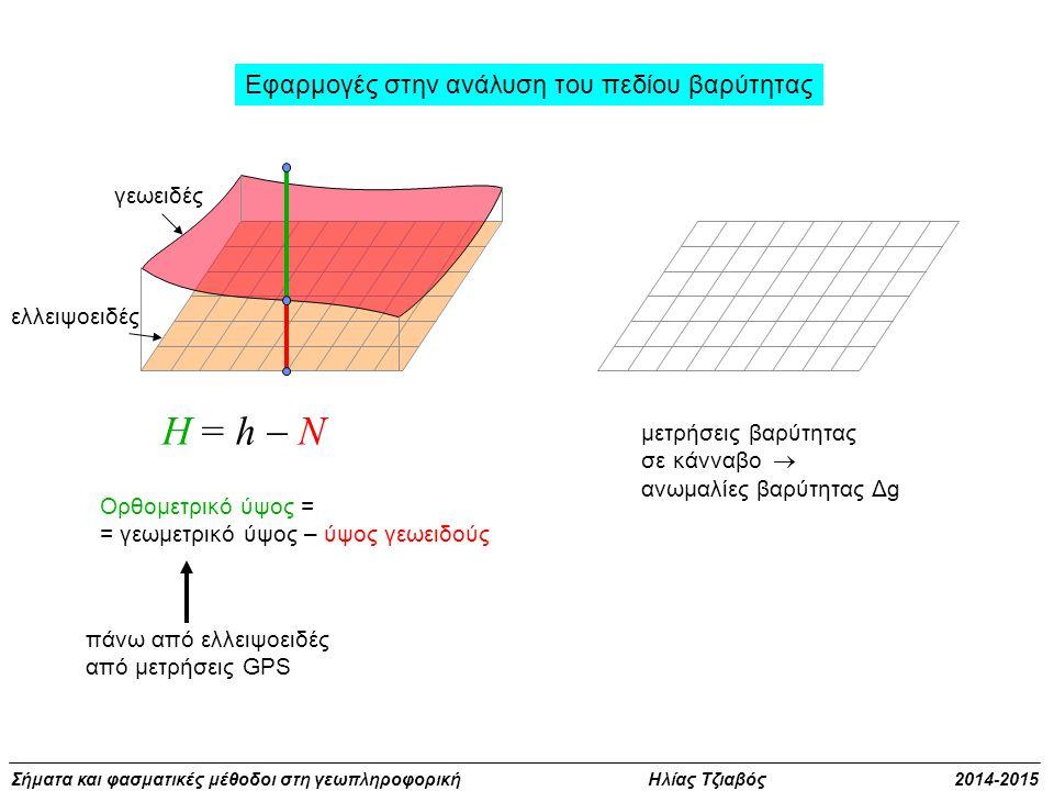 Σήματα και φασματικές μέθοδοι στη γεωπληροφορική Ηλίας Τζιαβός 2014-2015 Εφαρμογές στην ανάλυση του πεδίου βαρύτητας γεωειδές Ορθομετρικό ύψος = = γεω