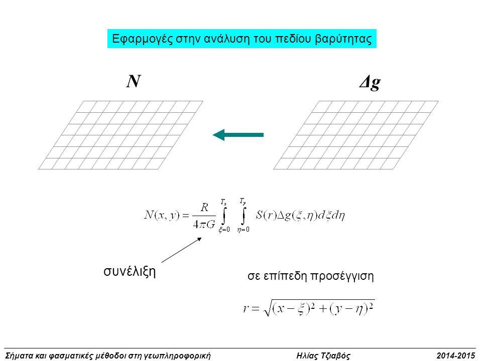 Σήματα και φασματικές μέθοδοι στη γεωπληροφορική Ηλίας Τζιαβός 2014-2015 Εφαρμογές στην ανάλυση του πεδίου βαρύτητας ΔgΔgN σε επίπεδη προσέγγιση συνέλ