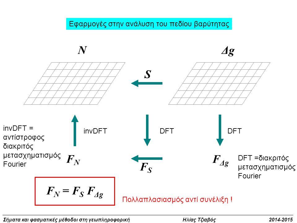 Σήματα και φασματικές μέθοδοι στη γεωπληροφορική Ηλίας Τζιαβός 2014-2015 Εφαρμογές στην ανάλυση του πεδίου βαρύτητας ΔgΔgN FΔgFΔg FNFN FSFS S F N = F