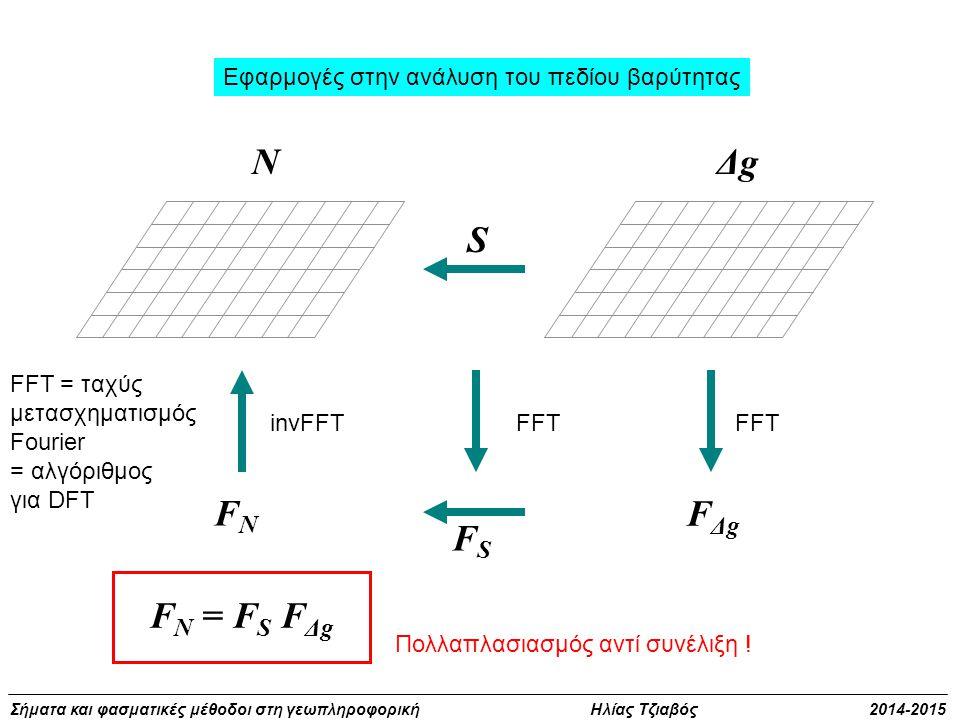 Σήματα και φασματικές μέθοδοι στη γεωπληροφορική Ηλίας Τζιαβός 2014-2015 Εφαρμογές στην ανάλυση του πεδίου βαρύτητας ΔgΔgN FΔgFΔg FNFN FSFS S FFT invF