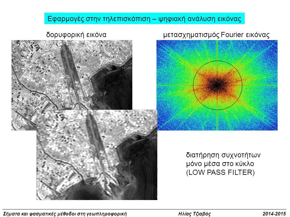 Σήματα και φασματικές μέθοδοι στη γεωπληροφορική Ηλίας Τζιαβός 2014-2015 Εφαρμογές στην τηλεπισκόπιση – ψηφιακή ανάλυση εικόνας δορυφορική εικόνα μετα