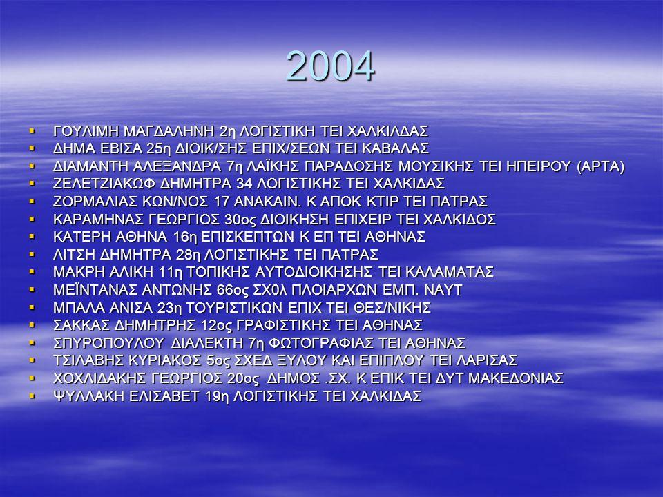 2003  ΜΑΝΕΣΗΣ ΤΖΙΩΡΤΖΗΣ 8ος ΔΙΑΚΟΣΜΗΤΙΚΗ ΤΕΙ ΑΘΗΝΑΣ  ΜΑΡΕΝΤΑΚΗ ΜΑΡΙΑ-ΕΥΤΥΧΙΑ 21η ΣΧΕΔΙΑΣΜΟΥ ΚΑΙ ΤΕΝΧΟΛΟΓΙΑΣ ΞΥΛΟΥ ΚΑΙ ΕΠΙΠΛΟΥ ΤΕΙ ΛΑΡΙΣΑΣ (ΚΑΡΔΙΤΣΑ)