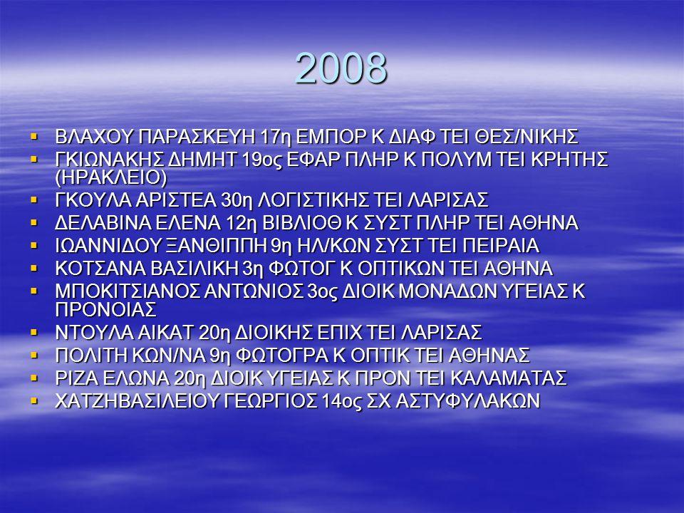2007  ΑΓΓΕΛΙΔΗ ΑΙΚΑΤΕΡΙΝΗ ΣΥΝΤΗΡΗΣΗΣ ΑΡΧΑΙΟΤΗΤΩΝ ΕΡΓΩΝ ΤΕΧΝΗΣ ΤΕΙ ΑΘΗΝΑΣ  ΑΠΟΣΤΟΛΙΔΗΣ ΝΙΚΟΛΑΟΣ 46ος ΕΦΑΡΜΟΓΕΣ ΠΛΗΡΟΦ ΣΤΗΝ ΔΙΟΙΚΗΣΗ Κ ΟΙΚΟΝΟΜΙΑ ΤΕΙ Μ