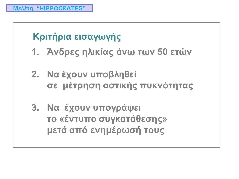Ασθενείς με οποιαδήποτε μορφή κακοήθειας Μελέτη HIPPOCRATES Κριτήρια αποκλεισμού