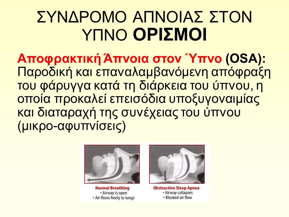 ΣΥΝΔΡΟΜΟ ΑΠΝΟΙΑΣ ΣΤΟΝ ΥΠΝΟ ΟΡΙΣΜΟΙ Αποφρακτική Άπνοια στον Ύπνο (OSA): Παροδική και επαναλαμβανόμενη απόφραξη του φάρυγγα κατά τη διάρκεια του ύπνου, η οποία προκαλεί επεισόδια υποξυγοναιμίας και διαταραχή της συνέχειας του ύπνου (μικρο-αφυπνίσεις)