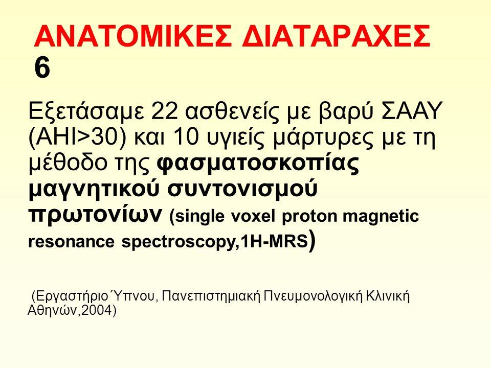 ΑΝΑΤΟΜΙΚΕΣ ΔΙΑΤΑΡΑΧΕΣ 6 Εξετάσαμε 22 ασθενείς με βαρύ ΣΑΑΥ (AHI>30) και 10 υγιείς μάρτυρες με τη μέθοδο της φασματοσκοπίας μαγνητικού συντονισμού πρωτονίων (single voxel proton magnetic resonance spectroscopy,1H-MRS ) (Εργαστήριο Ύπνου, Πανεπιστημιακή Πνευμονολογική Κλινική Αθηνών,2004)