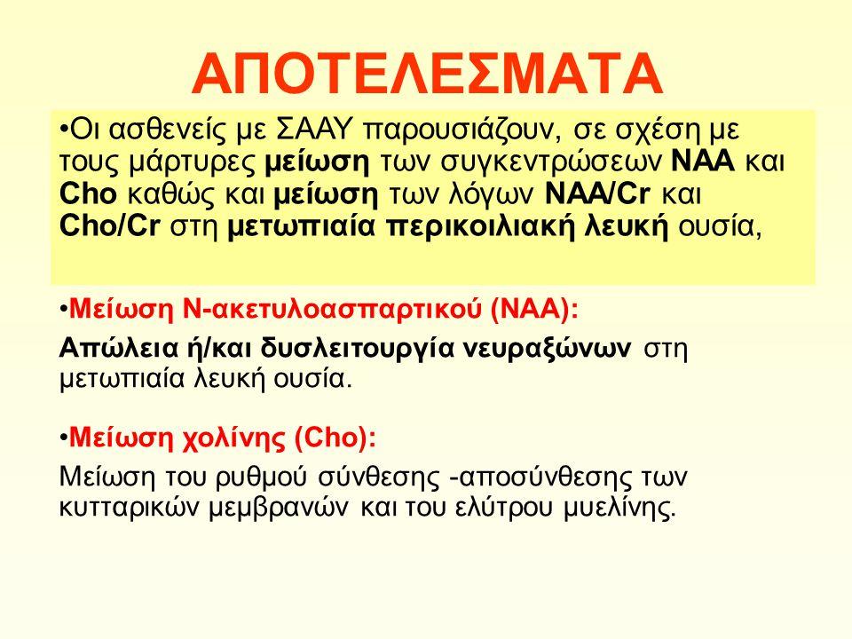 ΑΠΟΤΕΛΕΣΜΑΤΑ Οι ασθενείς με ΣΑΑΥ παρουσιάζουν, σε σχέση με τους μάρτυρες μείωση των συγκεντρώσεων NAA και Chο καθώς και μείωση των λόγων NAA/Cr και Chο/Cr στη μετωπιαία περικοιλιακή λευκή ουσία, Μείωση Ν-ακετυλοασπαρτικού (NAA): Απώλεια ή/και δυσλειτουργία νευραξώνων στη μετωπιαία λευκή ουσία.