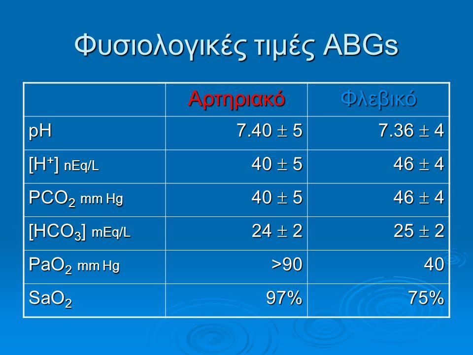 Φυσιολογικές τιμές ABGs ΑρτηριακόΦλεβικό pH 7.40  5 7.36  4 [H + ] nEq/L 40  5 46  4 PCO 2 mm Hg 40  5 46  4 [HCO 3 ] mEq/L 24  2 25  2 PaO 2 mm Hg >9040 SaO 2 97%75%