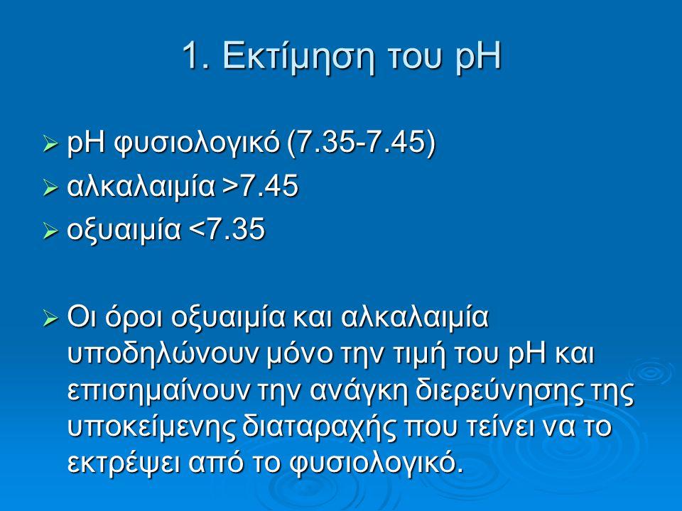 1. Εκτίμηση του pH  pH φυσιολογικό (7.35-7.45)  αλκαλαιμία >7.45  οξυαιμία <7.35  Οι όροι οξυαιμία και αλκαλαιμία υποδηλώνουν μόνο την τιμή του pH