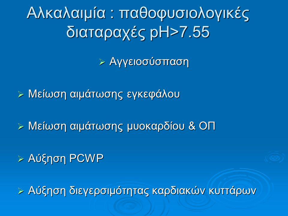 Αλκαλαιμία : παθοφυσιολογικές διαταραχές pH>7.55  Αγγειοσύσπαση  Μείωση αιμάτωσης εγκεφάλου  Μείωση αιμάτωσης μυοκαρδίου & ΟΠ  Αύξηση PCWP  Αύξησ