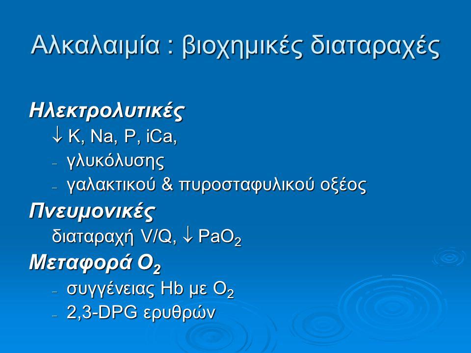 Αλκαλαιμία : βιοχημικές διαταραχές Ηλεκτρολυτικές  K, Na, P, iCa,  γλυκόλυσης  γαλακτικού & πυροσταφυλικού οξέος Πνευμονικές διαταραχή V/Q,  PaO 2 Μεταφορά Ο 2  συγγένειας Hb με Ο 2  2,3-DPG ερυθρών