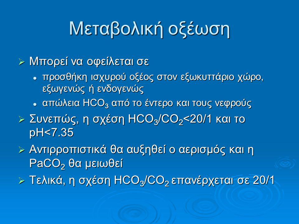Μεταβολική οξέωση  Μπορεί να οφείλεται σε προσθήκη ισχυρού οξέος στον εξωκυττάριο χώρο, εξωγενώς ή ενδογενώς προσθήκη ισχυρού οξέος στον εξωκυττάριο χώρο, εξωγενώς ή ενδογενώς απώλεια HCO 3 από το έντερο και τους νεφρούς απώλεια HCO 3 από το έντερο και τους νεφρούς  Συνεπώς, η σχέση HCO 3 /CO 2 <20/1 και το pH<7.35  Αντιρροπιστικά θα αυξηθεί ο αερισμός και η PaCO 2 θα μειωθεί  Τελικά, η σχέση HCO 3 /CO 2 επανέρχεται σε 20/1