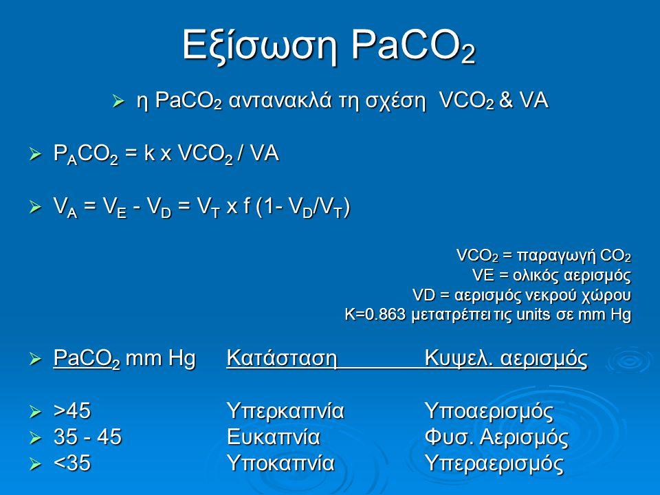 Εξίσωση PaCO 2  η PaCO 2 αντανακλά τη σχέση VCO 2 & VA  P A CO 2 = k x VCO 2 / VΑ  V A = V E - V D = V T x f (1- V D /V T ) VCO 2 = παραγωγή CO 2 VE = ολικός αερισμός VD = αερισμός νεκρού χώρου Κ=0.863 μετατρέπει τις units σε mm Hg  PaCO 2 mm HgΚατάστασηΚυψελ.