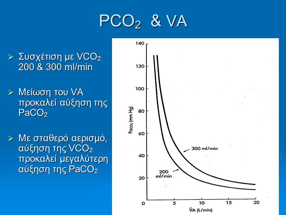 PCO 2 & VA  Συσχέτιση με VCO 2 200 & 300 ml/min  Μείωση του VA προκαλεί αύξηση της PaCO 2  Με σταθερό αερισμό, αύξηση της VCO 2 προκαλεί μεγαλύτερη αύξηση της PaCO 2