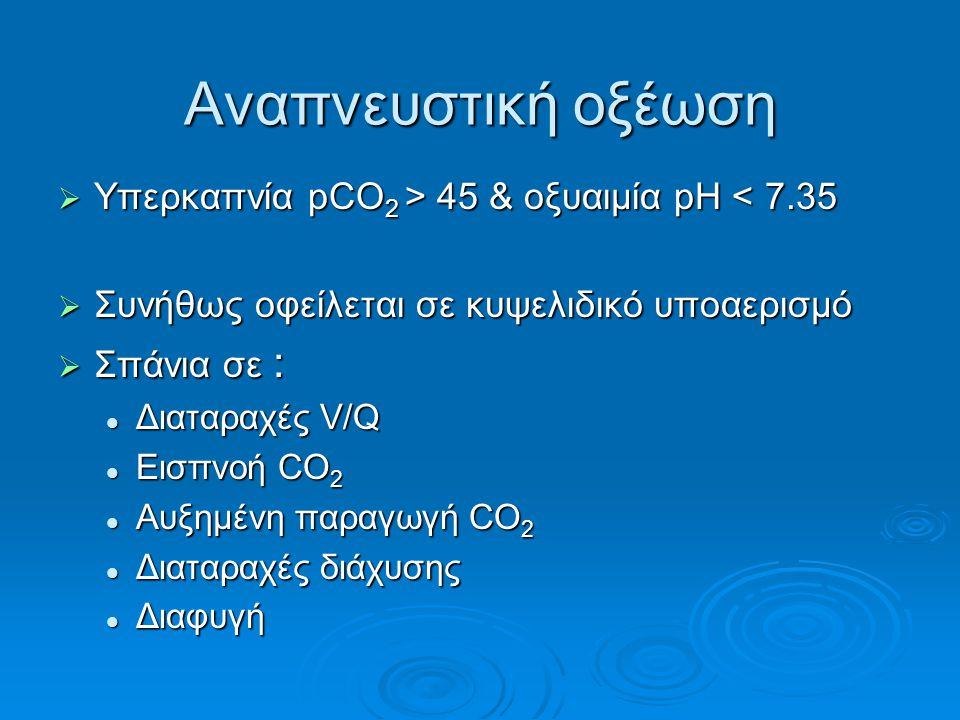 Αναπνευστική οξέωση  Υπερκαπνία pCO 2 > 45 & οξυαιμία pH 45 & οξυαιμία pH < 7.35  Συνήθως οφείλεται σε κυψελιδικό υποαερισμό  Σπάνια σε : Διαταραχές V/Q Διαταραχές V/Q Εισπνοή CO 2 Εισπνοή CO 2 Αυξημένη παραγωγή CO 2 Αυξημένη παραγωγή CO 2 Διαταραχές διάχυσης Διαταραχές διάχυσης Διαφυγή Διαφυγή