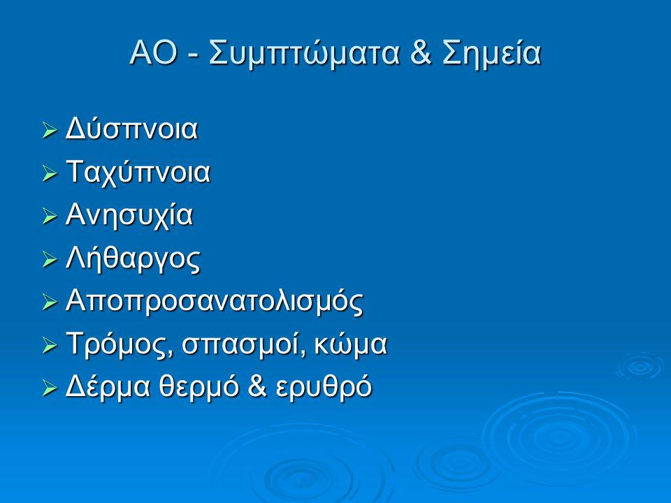 ΑΟ - Συμπτώματα & Σημεία  Δύσπνοια  Ταχύπνοια  Ανησυχία  Λήθαργος  Αποπροσανατολισμός  Τρόμος, σπασμοί, κώμα  Δέρμα θερμό & ερυθρό