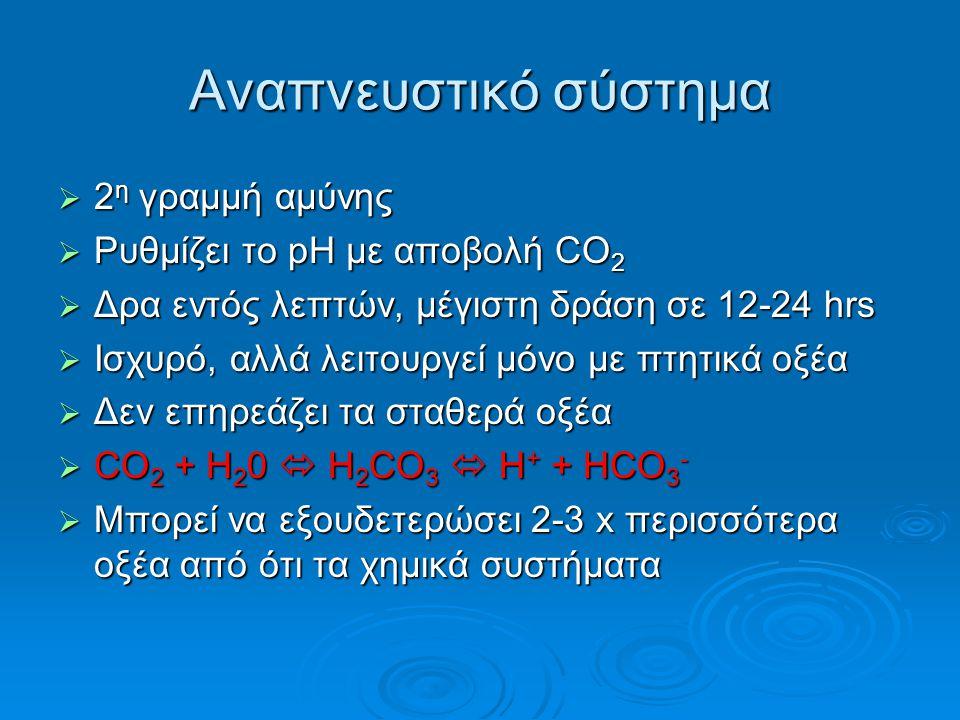 Αναπνευστικό σύστημα  2 η γραμμή αμύνης  Ρυθμίζει το pH με αποβολή CO 2  Δρα εντός λεπτών, μέγιστη δράση σε 12-24 hrs  Ισχυρό, αλλά λειτουργεί μόνο με πτητικά οξέα  Δεν επηρεάζει τα σταθερά οξέα  CO 2 + H 2 0  H 2 CO 3  H + + HCO 3 -  Μπορεί να εξουδετερώσει 2-3 x περισσότερα οξέα από ότι τα χημικά συστήματα