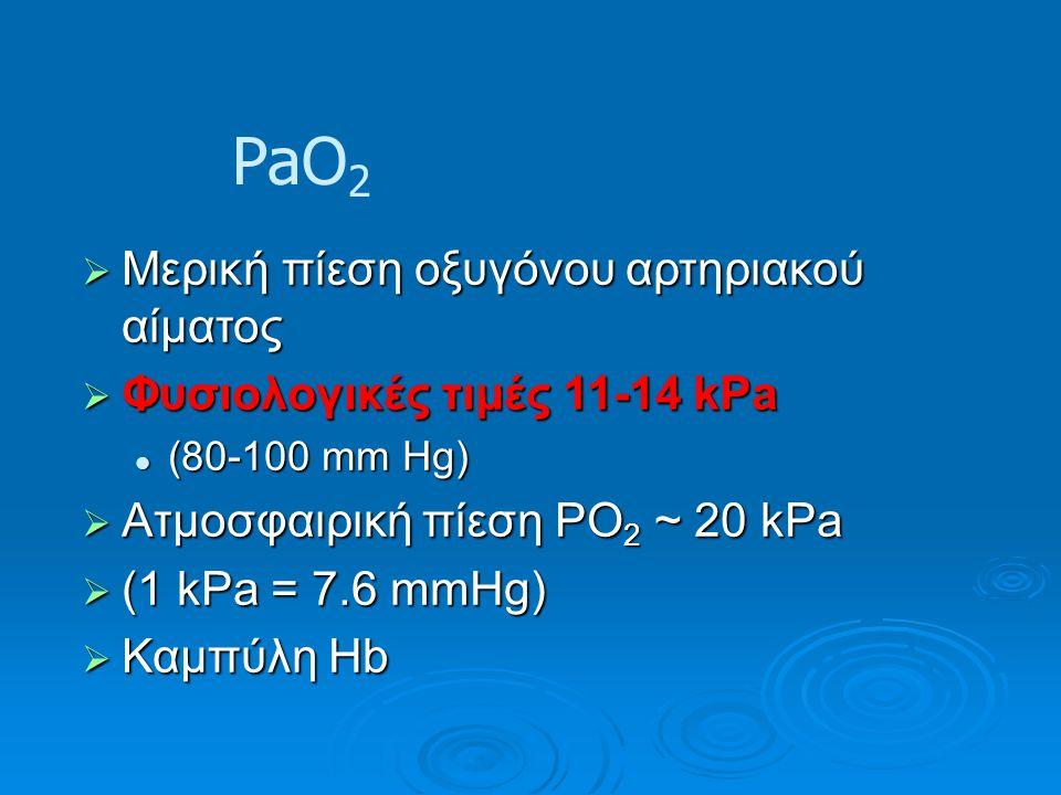 PaO 2  Μερική πίεση οξυγόνου αρτηριακού αίματος  Φυσιολογικές τιμές 11-14 kPa (80-100 mm Hg) (80-100 mm Hg)  Ατμοσφαιρική πίεση PO 2 ~ 20 kPa  (1 kPa = 7.6 mmHg)  Καμπύλη Hb