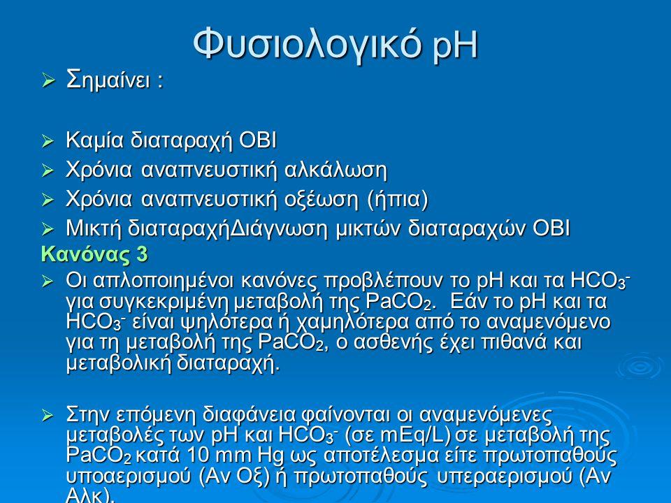 Φυσιολογικό pH  Σ ημαίνει :  Καμία διαταραχή ΟΒΙ  Χρόνια αναπνευστική αλκάλωση  Χρόνια αναπνευστική οξέωση (ήπια)  Μικτή διαταραχήΔιάγνωση μικτών διαταραχών ΟΒΙ Κανόνας 3  Οι απλοποιημένοι κανόνες προβλέπουν το pH και τα HCO 3 - για συγκεκριμένη μεταβολή της PaCO 2.