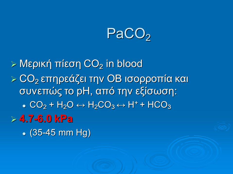  Μερική πίεση CO 2 in blood  CO 2 επηρεάζει την ΟΒ ισορροπία και συνεπώς το pH, από την εξίσωση: CO 2 + H 2 O ↔ H 2 CO 3 ↔ H + + HCO 3 CO 2 + H 2 O