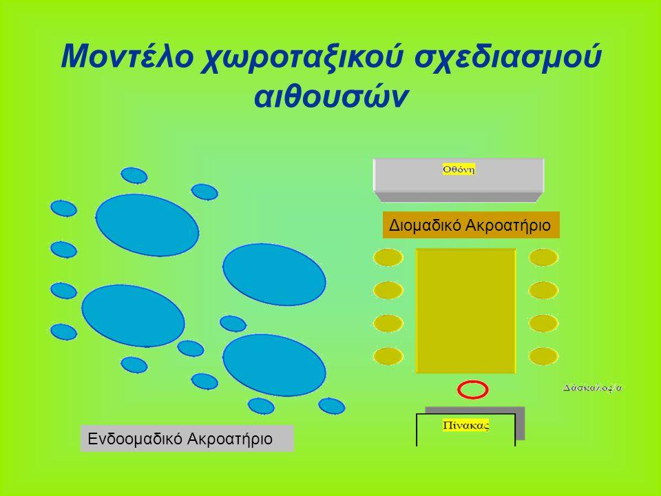 Μοντέλο χωροταξικού σχεδιασμού αιθουσών Διομαδικό Ακροατήριο Ενδοομαδικό Ακροατήριο