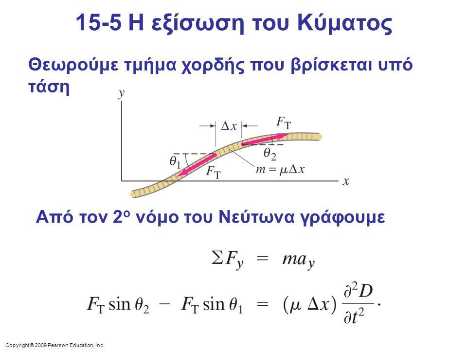 Copyright © 2009 Pearson Education, Inc. 15-5 Η εξίσωση του Κύματος Θεωρούμε τμήμα χορδής που βρίσκεται υπό τάση Από τον 2 ο νόμο του Νεύτωνα γράφουμε