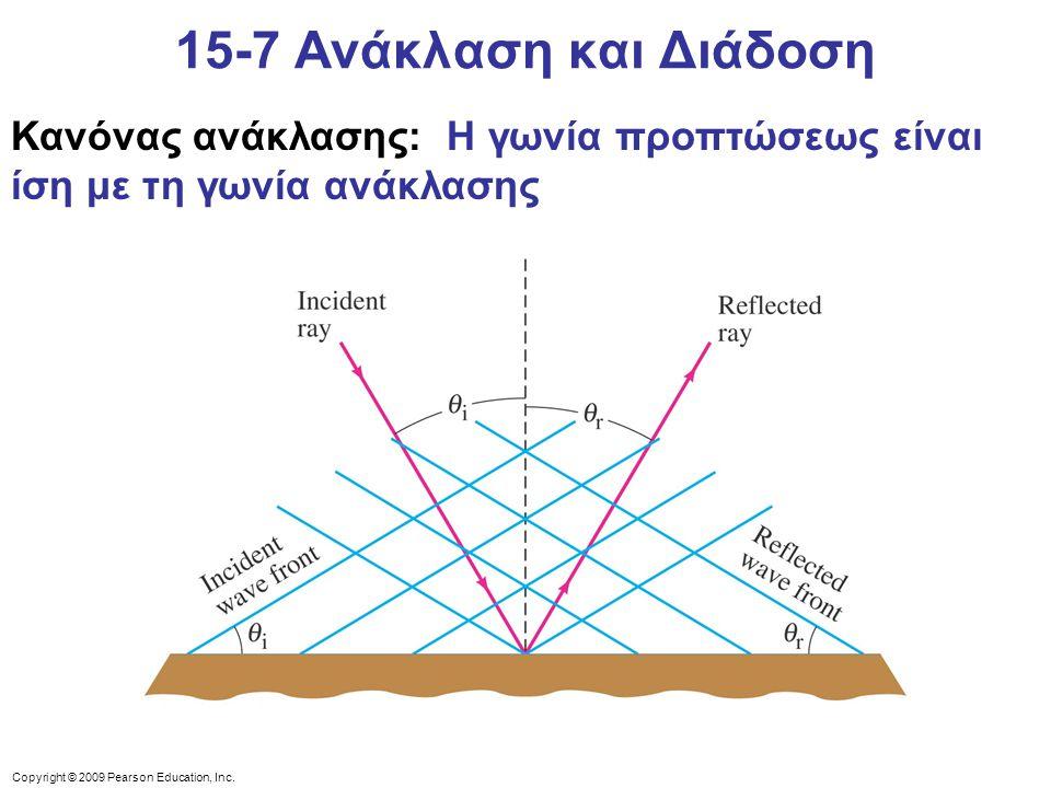 Copyright © 2009 Pearson Education, Inc. Κανόνας ανάκλασης: Η γωνία προπτώσεως είναι ίση με τη γωνία ανάκλασης 15-7 Ανάκλαση και Διάδοση