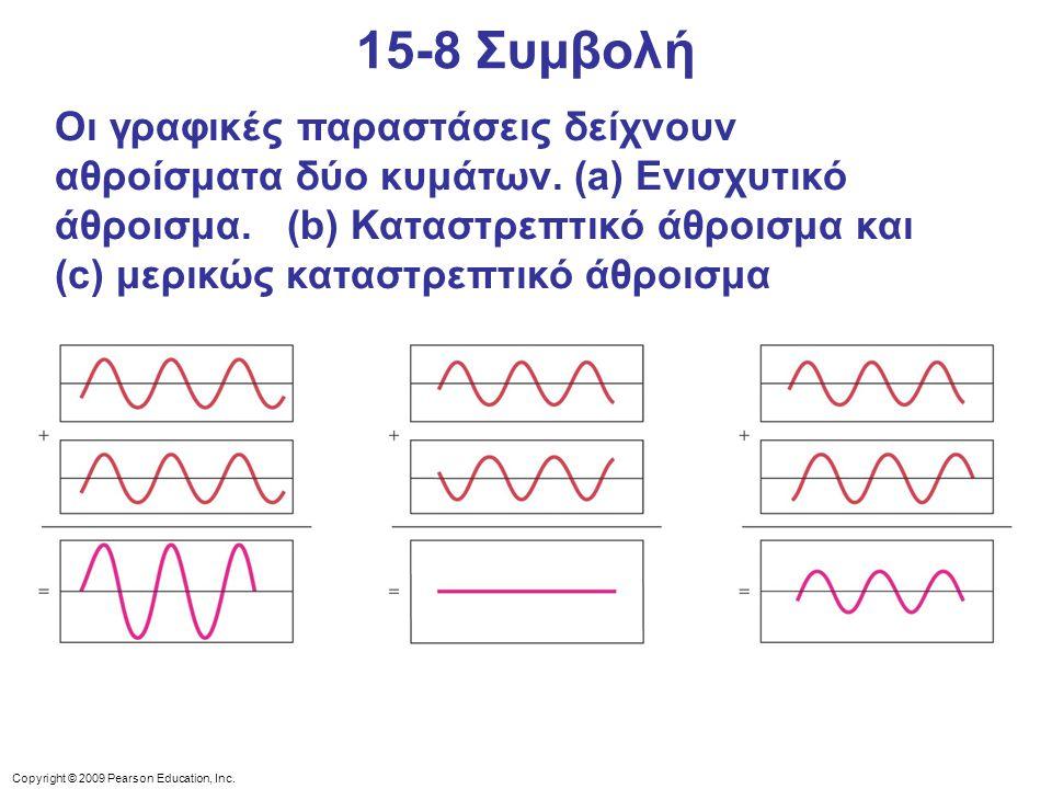 Copyright © 2009 Pearson Education, Inc. Οι γραφικές παραστάσεις δείχνουν αθροίσματα δύο κυμάτων. (a) Ενισχυτικό άθροισμα. (b) Καταστρεπτικό άθροισμα