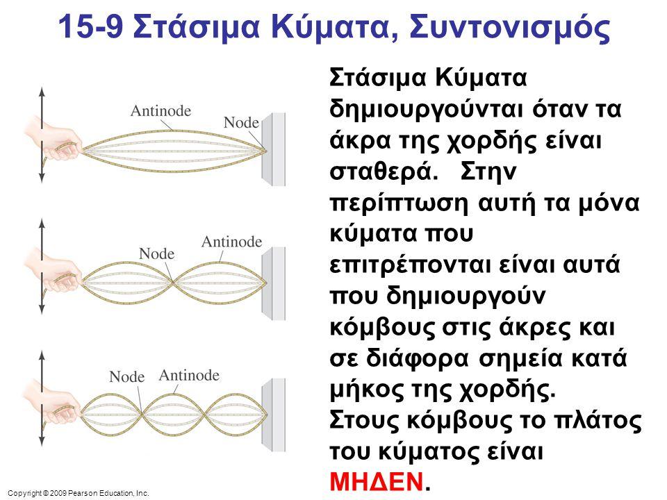 Copyright © 2009 Pearson Education, Inc. Στάσιμα Κύματα δημιουργούνται όταν τα άκρα της χορδής είναι σταθερά. Στην περίπτωση αυτή τα μόνα κύματα που ε