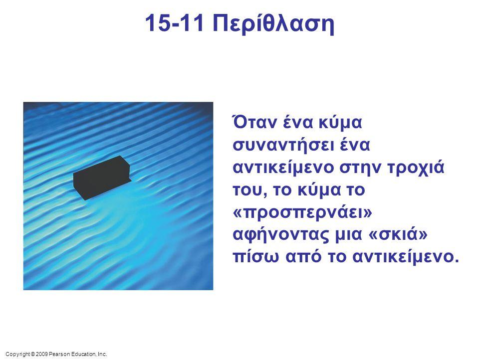 Copyright © 2009 Pearson Education, Inc. Όταν ένα κύμα συναντήσει ένα αντικείμενο στην τροχιά του, το κύμα το «προσπερνάει» αφήνοντας μια «σκιά» πίσω