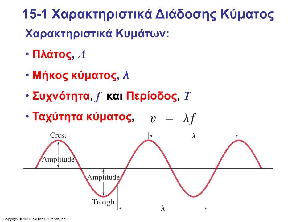 Copyright © 2009 Pearson Education, Inc. Χαρακτηριστικά Κυμάτων: Πλάτος, A Μήκος κύματος, λ Συχνότητα, f και Περίοδος, T Ταχύτητα κύματος, 15-1 Χαρακτ