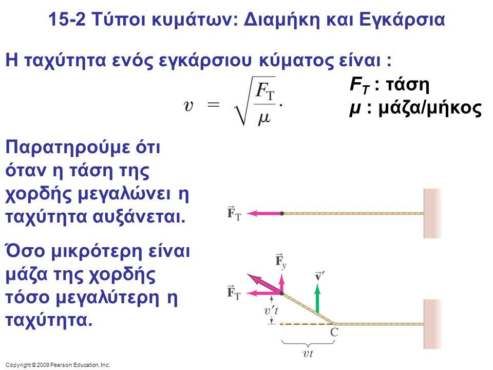 Copyright © 2009 Pearson Education, Inc. 15-2 Τύποι κυμάτων: Διαμήκη και Εγκάρσια Η ταχύτητα ενός εγκάρσιου κύματος είναι : Παρατηρούμε ότι όταν η τάσ