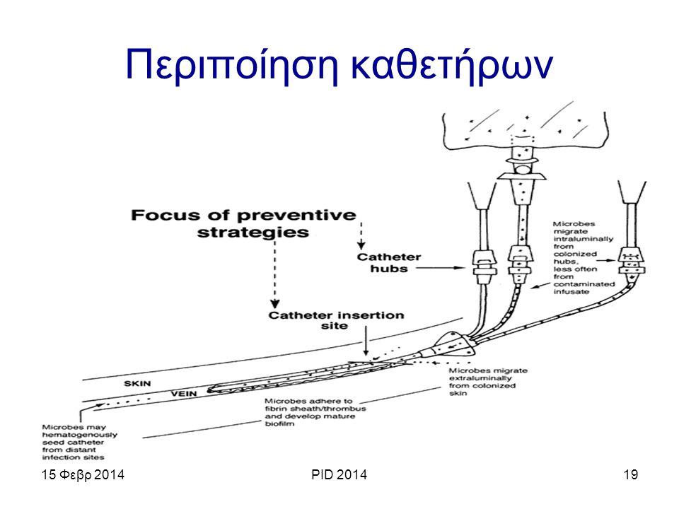 Περιποίηση καθετήρων 15 Φεβρ 2014PID 201419
