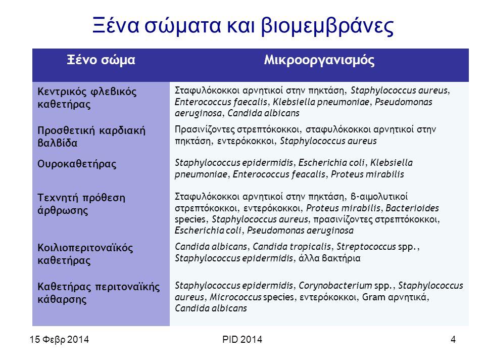 Ξένα σώματα και βιομεμβράνες Ξένο σώμαΜικροοργανισμός Κεντρικός φλεβικός καθετήρας Σταφυλόκοκκοι αρνητικοί στην πηκτάση, Staphylococcus aureus, Entero