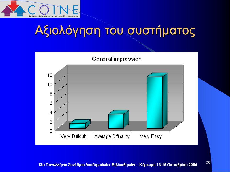 13ο Πανελλήνιο Συνέδριο Ακαδημαϊκών Βιβλιοθηκών – Κέρκυρα 13-15 Οκτωβρίου 2004 29 Αξιολόγηση του συστήματος