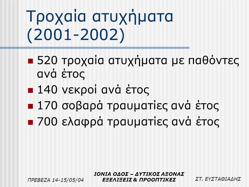 ΣΤ. ΕΥΣΤΑΘΙΑΔΗΣ ΠΡΕΒΕΖΑ 14-15/05/04 ΙΟΝΙΑ ΟΔΟΣ – ΔΥΤΙΚΟΣ ΑΞΟΝΑΣ ΕΞΕΛΙΞΕΙΣ & ΠΡΟΟΠΤΙΚΕΣ Τροχαία ατυχήματα (2001-2002) 520 τροχαία ατυχήματα με παθόντες