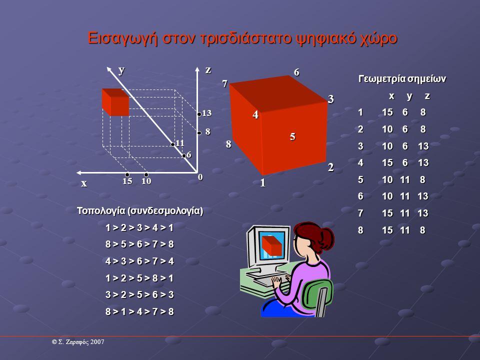 Εισαγωγή στον τρισδιάστατο ψηφιακό χώρο x zy 0 1 2 3 4 5 6 7 8 1015 6 11 8 13 Γεωμετρία σημείων x y z x y z 115 6 8 210 6 8 310 6 13 415 6 13 510 11 8 610 11 13 715 11 13 815 11 8 Τοπολογία (συνδεσμολογία) 1 > 2 > 3 > 4 > 1 8 > 5 > 6 > 7 > 8 4 > 3 > 6 > 7 > 4 1 > 2 > 5 > 8 > 1 3 > 2 > 5 > 6 > 3 8 > 1 > 4 > 7 > 8 © Σ.