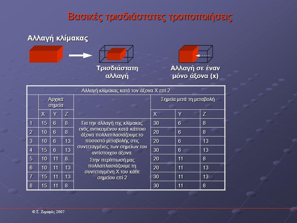 Βασικές τρισδιάστατες τροποποιήσεις Αλλαγή κλίμακας κατά τον άξονα Χ επί 2 Αρχικά σημεία Σημεία μετά τη μεταβολή XYZXYZ 11568 Για την αλλαγή της κλίμακας ενός αντικειμένου κατά κάποιο άξονα πολλαπλασιάζουμε το ποσοστό μεταβολής στις συντεταγμένες των σημείων του αντίστοιχου άξονα.