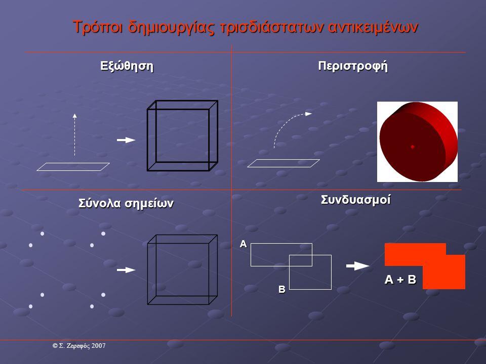 Τρόποι δημιουργίας τρισδιάστατων αντικειμένων ΕξώθησηΠεριστροφή Συνδυασμοί Σύνολα σημείων Β Α + Β A © Σ.