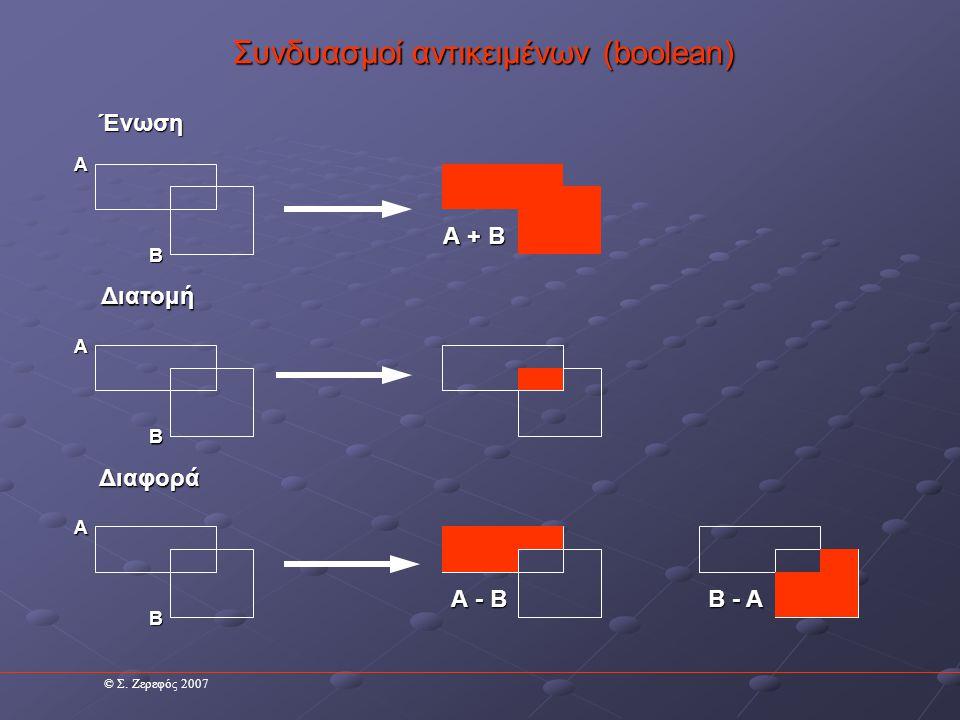 Συνδυασμοί αντικειμένων (boolean) Ένωση Διατομή Διαφορά Α Β Α + Β Α - Β Α Β Α Β Β - Α © Σ.
