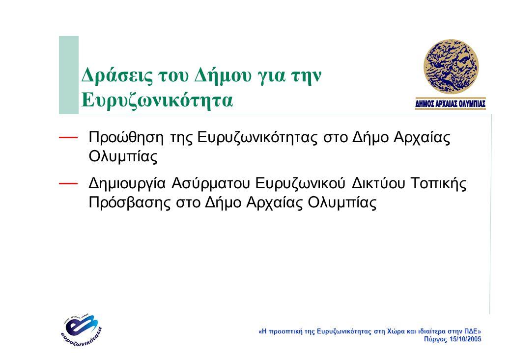 «Η προοπτική της Ευρυζωνικότητας στη Χώρα και ιδιαίτερα στην ΠΔΕ» Πύργος 15/10/2005 Δράσεις του Δήμου για την Ευρυζωνικότητα — Προώθηση της Ευρυζωνικό