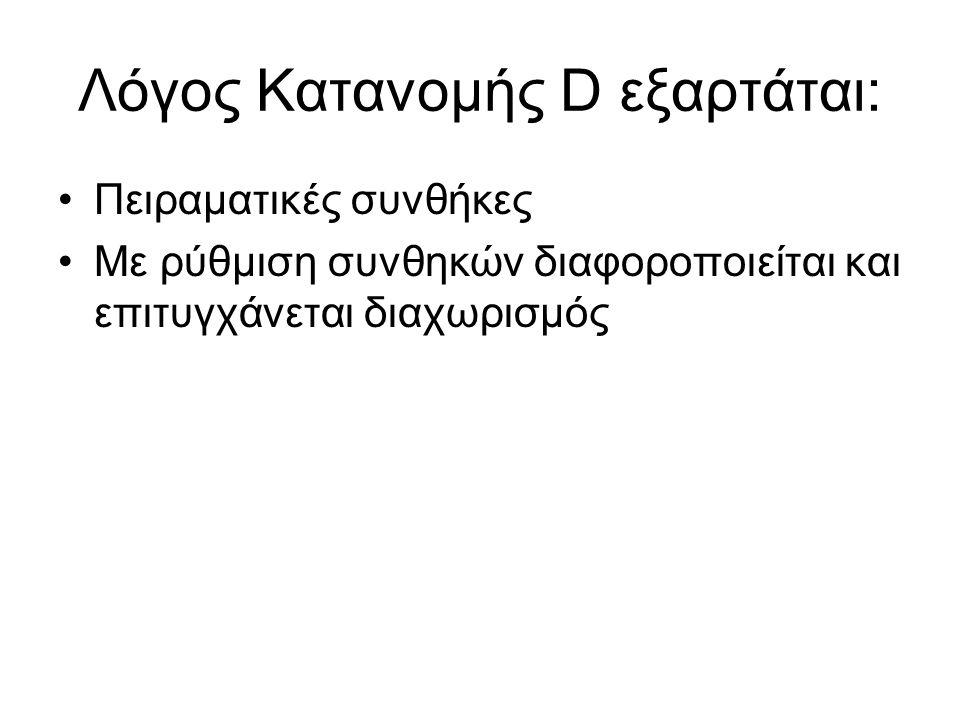 Λόγος Κατανομής D εξαρτάται: Πειραματικές συνθήκες Με ρύθμιση συνθηκών διαφοροποιείται και επιτυγχάνεται διαχωρισμός