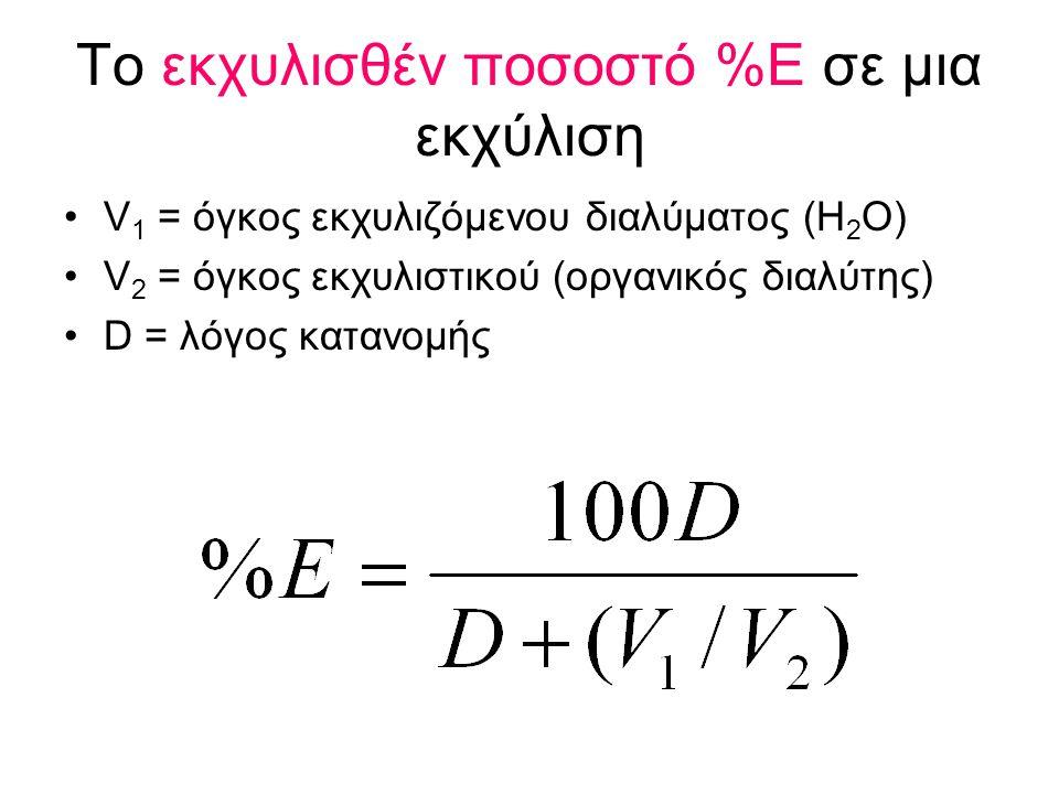 Το εκχυλισθέν ποσοστό %Ε σε μια εκχύλιση V 1 = όγκος εκχυλιζόμενου διαλύματος (Η 2 Ο) V 2 = όγκος εκχυλιστικού (οργανικός διαλύτης) D = λόγος κατανομή