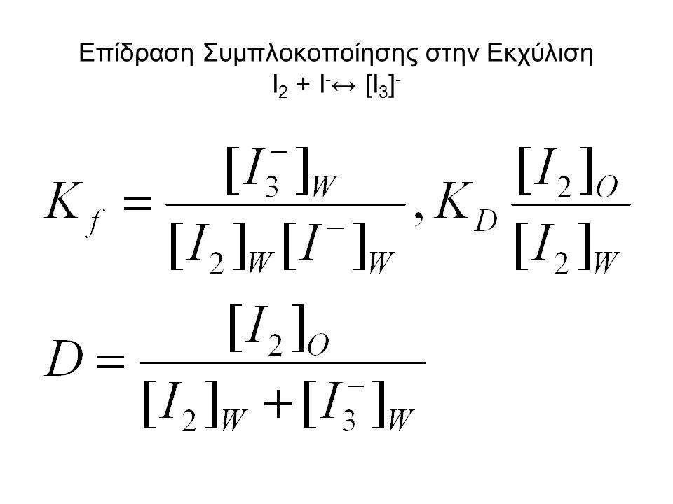 Επίδραση Συμπλοκοποίησης στην Εκχύλιση Ι 2 + Ι - ↔ [Ι 3 ] -